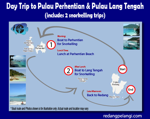 Redang Pelangi Optional Day Trip to Perhentian & Lang Tengah (2 Snorkelling Trip)